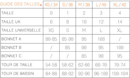 guide des taille maillot